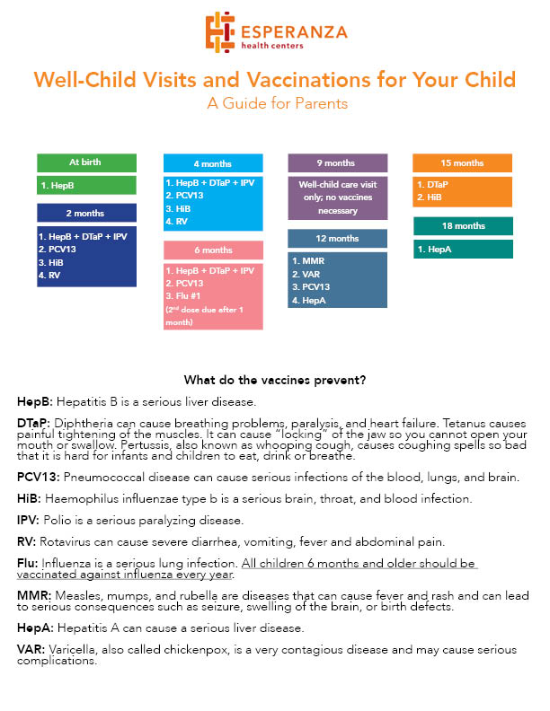 Vaccination Handout English
